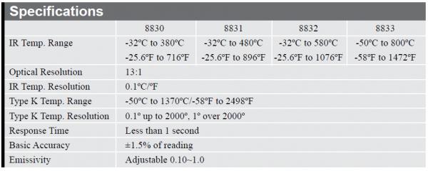 dt-8835-metertools.ir-cem-3
