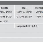 cem dt-3891g-metertools.ir