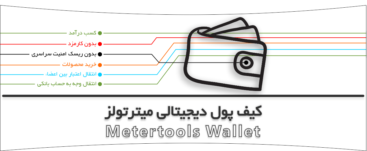 metertools-wallets-003